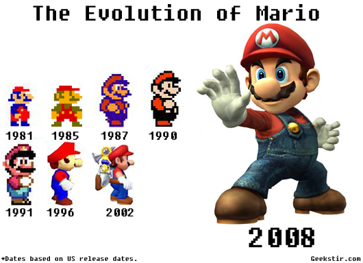 the-evolution-of-mario-1981-king-kong-1985-super-m1