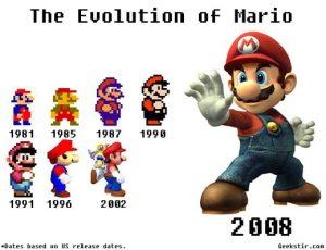 evolucion_mario