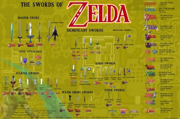 zelda-swords-half