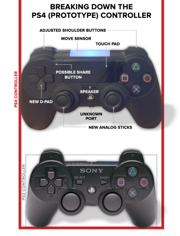 Controller_spelling-copy