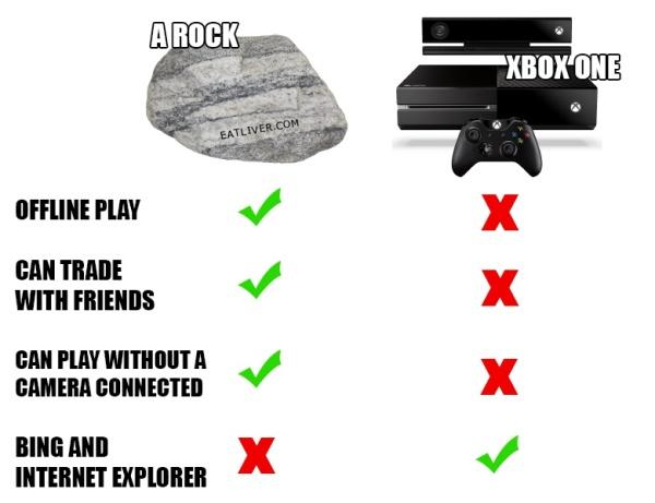 rock_vs_xbox_one-302005