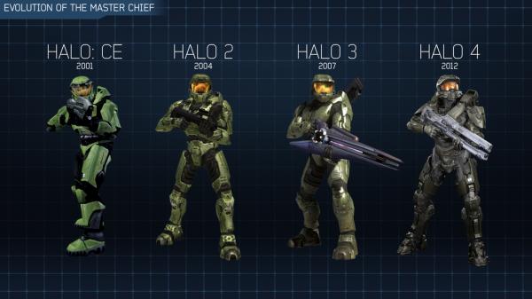 Halo-The-Master-Chief
